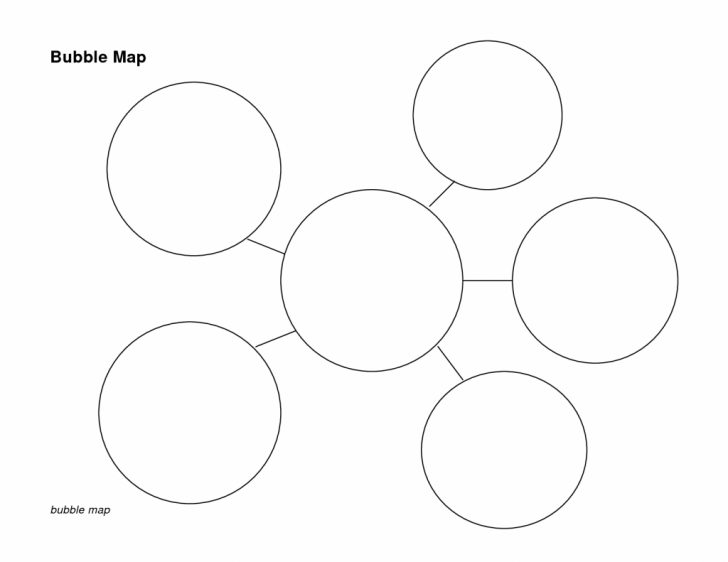 Bubble Map Printable