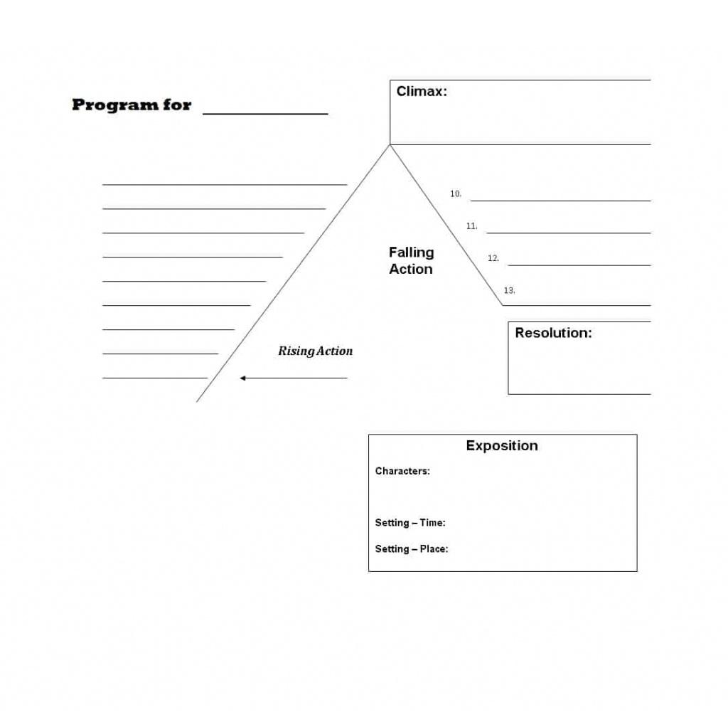 45 Professional Plot Diagram Templates (Plot Pyramid) ᐅ Template Lab - Flow Map Printable