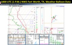 April 29, 2017 East Texas Tornado Event – Canton Texas Map