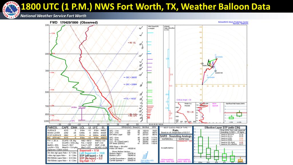 April 29, 2017 East Texas Tornado Event - Canton Texas Map