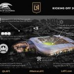 Banc Of California Stadium Facts | Los Angeles Football Club   Banc Of California Stadium Map