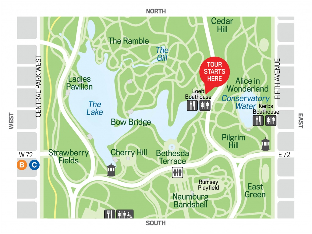 Birding Basics: The Ramble 2019-3-20 - The Official Website Of - Printable Map Of Central Park