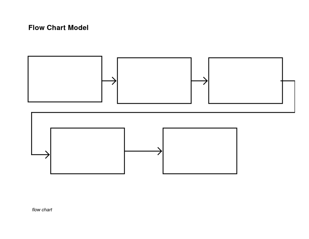 Blank Flow Chart Template – Nice Plastic Surgery | Teacher | Flow - Free Printable Thinking Maps Templates