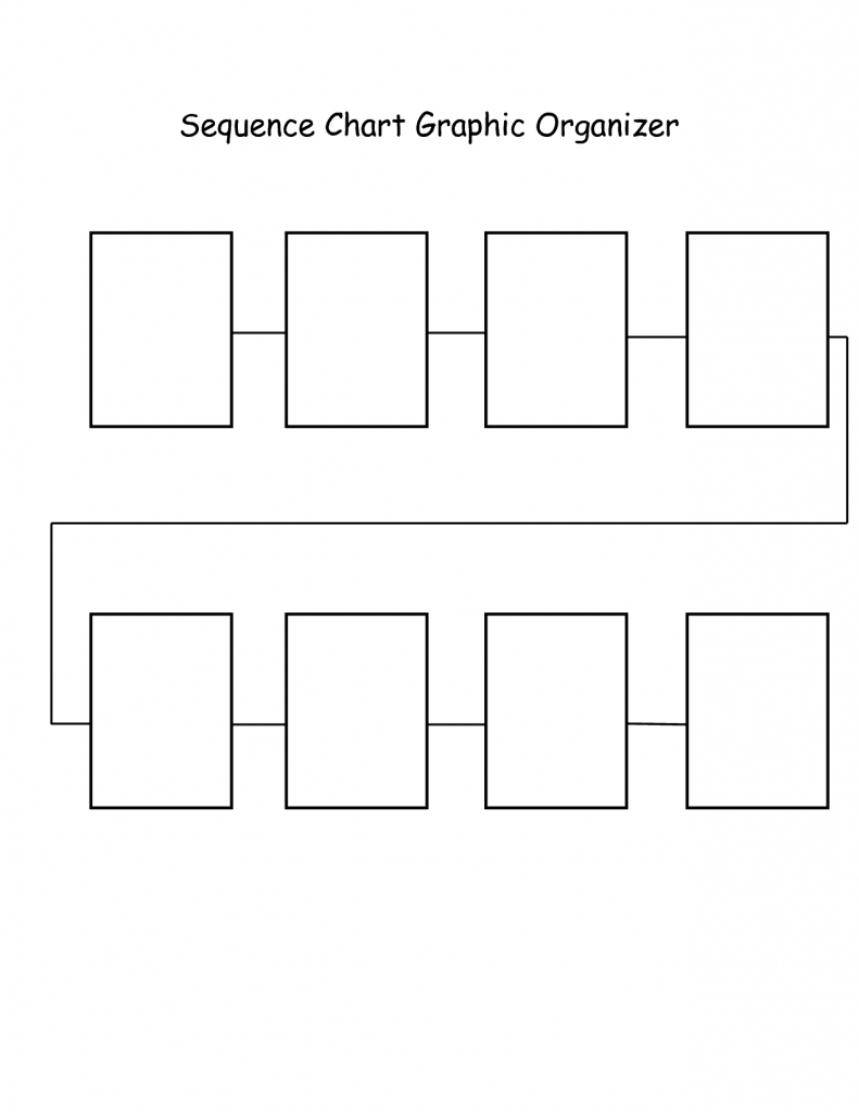 Blank Graphic Organizers | Sequence Chart Graphic Organizer | Baby - Printable Thinking Maps