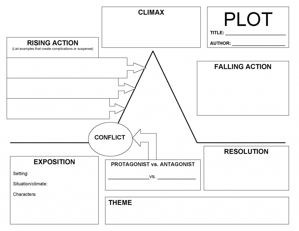 Blank Plot Diagram Template | Printable Diagram | Printable Diagram - Plot Map Printable