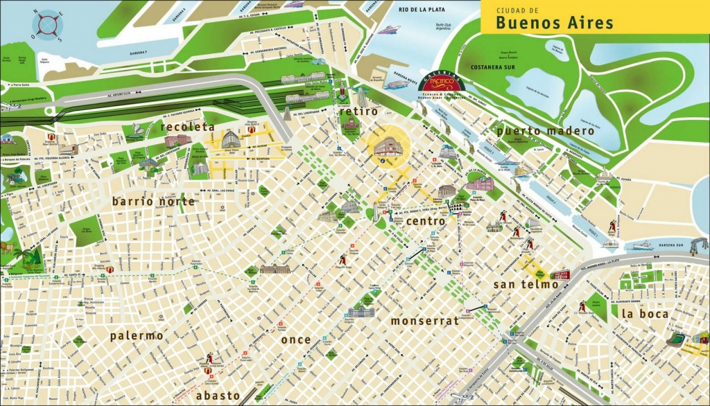Buenos Aires Map - Florida Street Buenos Aires Map