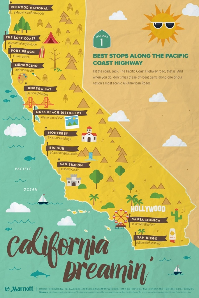 California Map Pacific Coast Highway – Map Of Usa District - California Pacific Coast Highway Map
