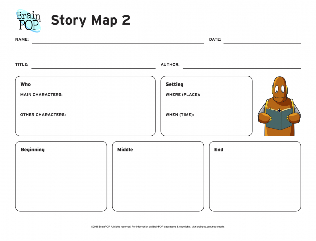 Character Lesson Plans And Lesson Ideas | Brainpop Educators - Printable Character Map