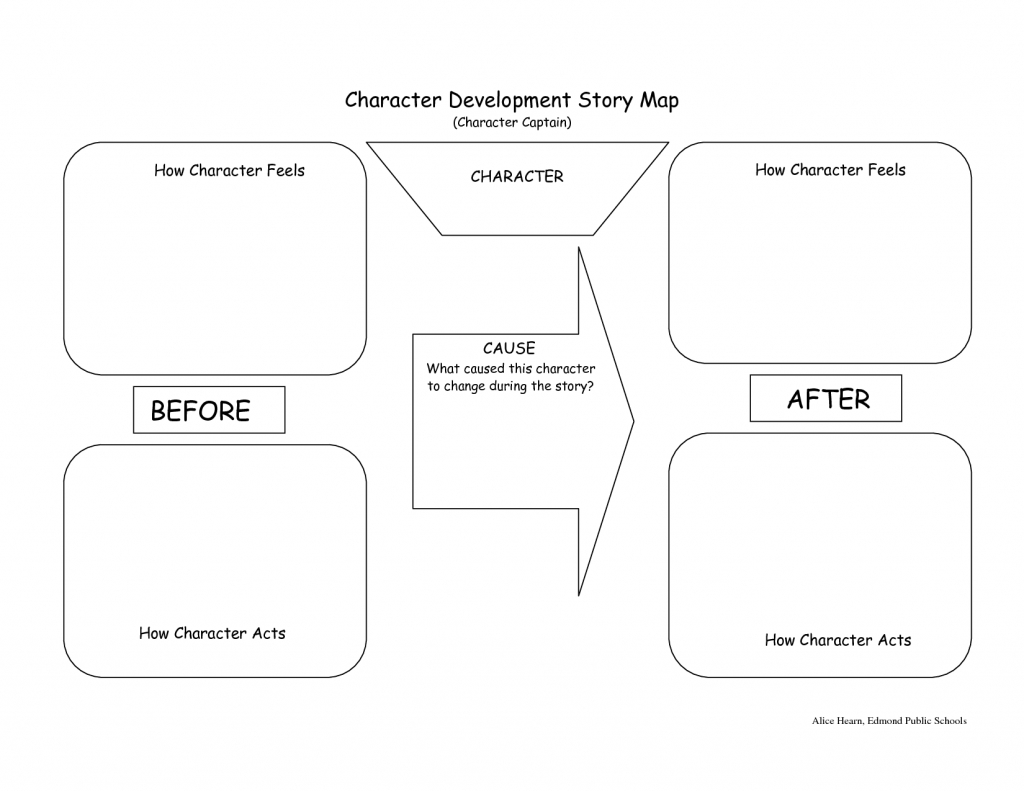 Character Map Graphic Organizer | Character Development Story Map - Printable Story Map For Kindergarten