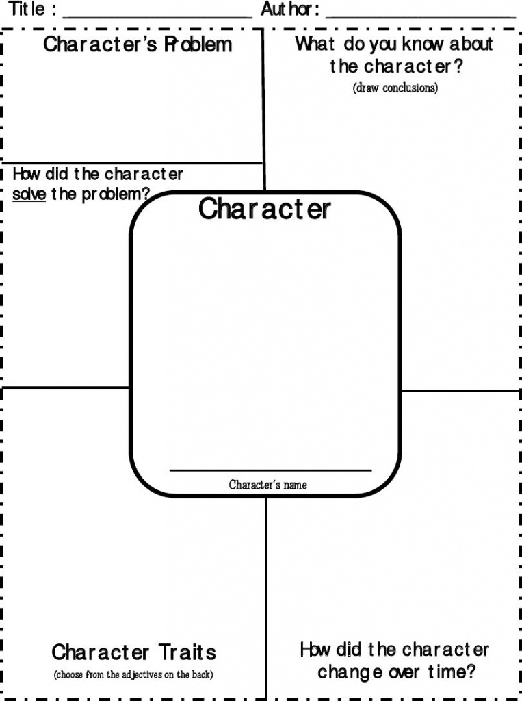 Character Traits-Character Map | Homeschool Printables | Graphic - Printable Character Map