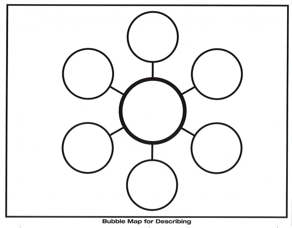 Circle Map Template   Ageorgio - Bubble Map Printable
