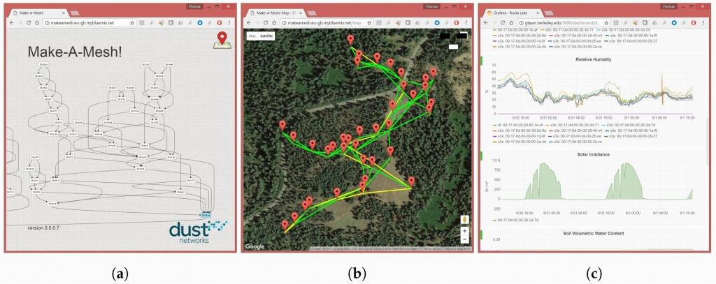 Colorado Topo Maps Free Google Earth Topo Map Fresh Free Printable - Free Printable Topo Maps