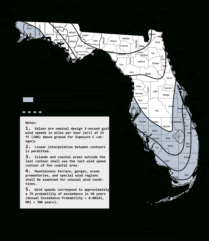 Cool Roofing | My Florida Home Energy - Florida Building Code Climate Zone Map