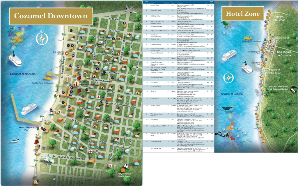 Cozumel Tourist Map And Travel Information | Download Free Cozumel - Printable Street Map Of Cozumel