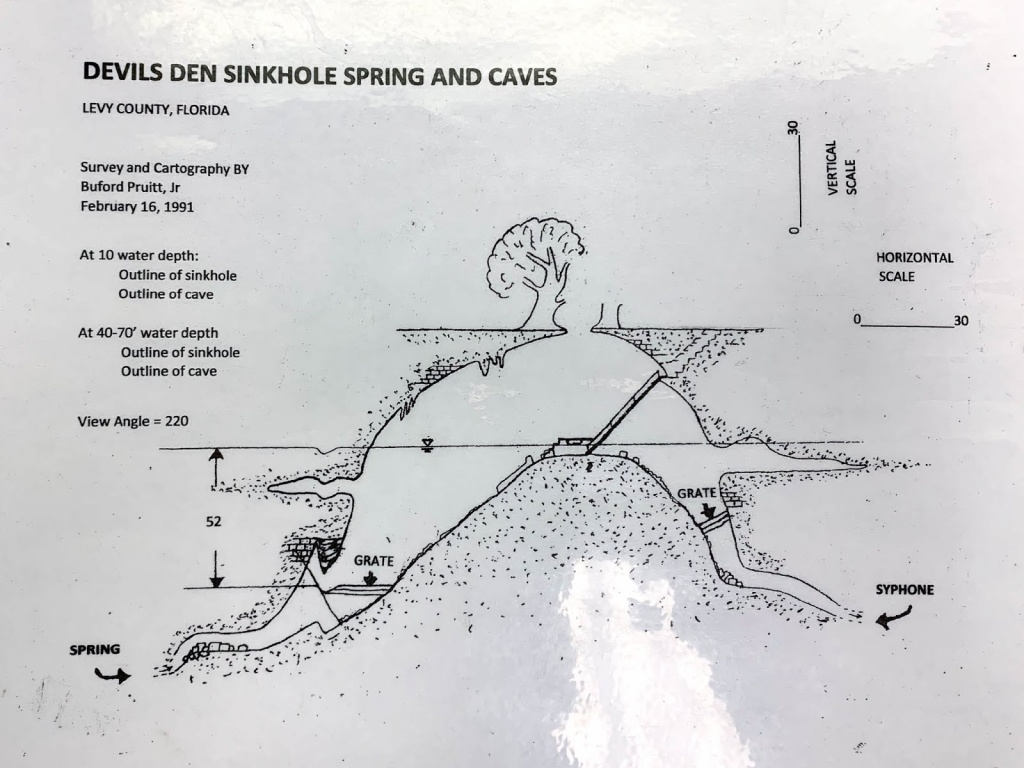 Devil's Den Florida Freshwater Cavern Dive - First Church Of The - Devil's Den Florida Map