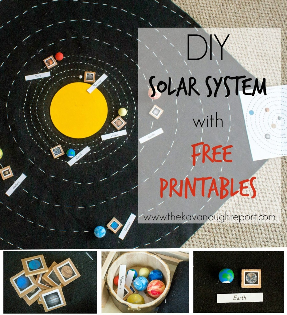 Diy Solar System Map With Free Printables | Homeschooling | Diy - Printable Map Of The Solar System