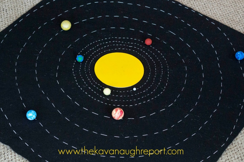 Diy Solar System Map With Free Printables - Printable Map Of The Solar System
