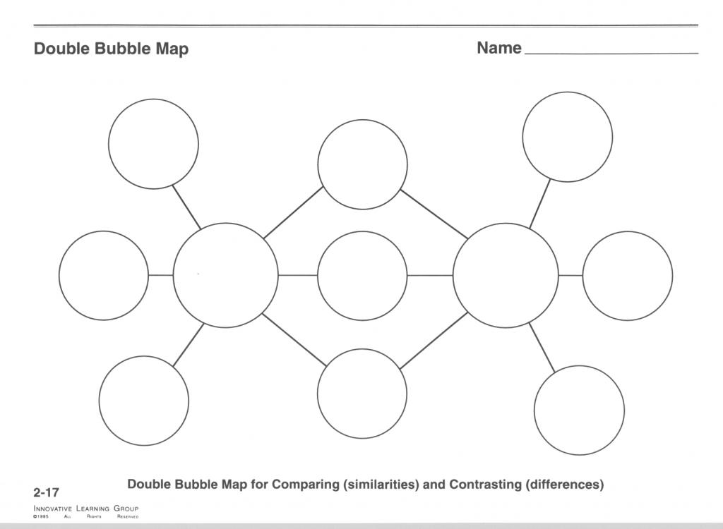 Double Bubble Map Template | Compressportnederland - Double Bubble Map Printable