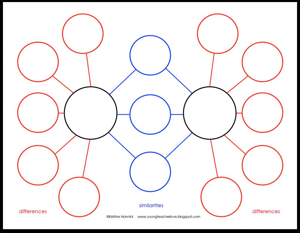 Double Bubble Thinking Map | Compressportnederland - Double Bubble Map Printable