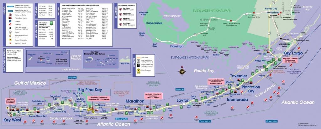 ❦ Florida Keys Map | Key West Possibilities - Where Is Islamorada Florida On Map