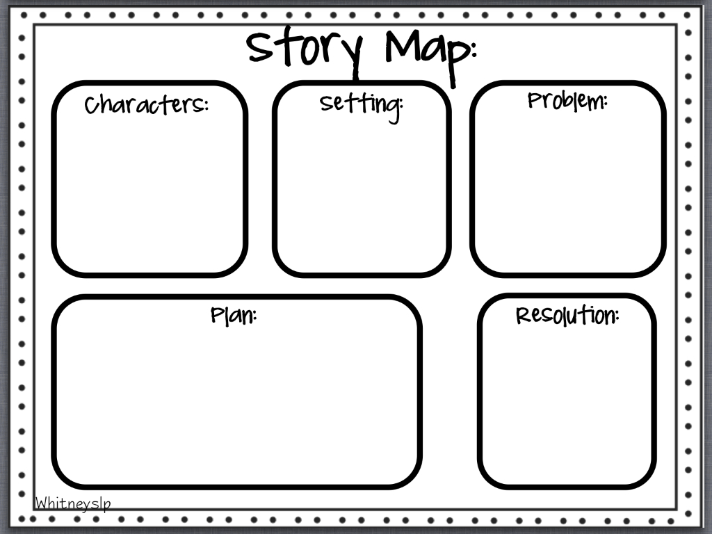 Fairy Tale Tunes - Printable Story Map For First Grade