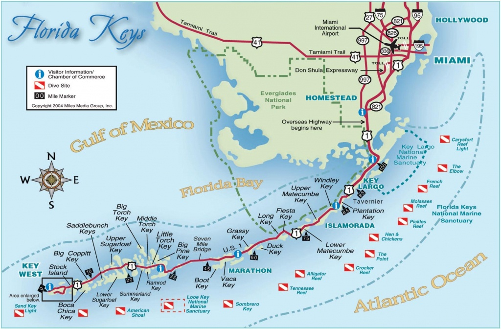 Florida Keys And Key West Real Estate And Tourist Information - Upper Florida Keys Map