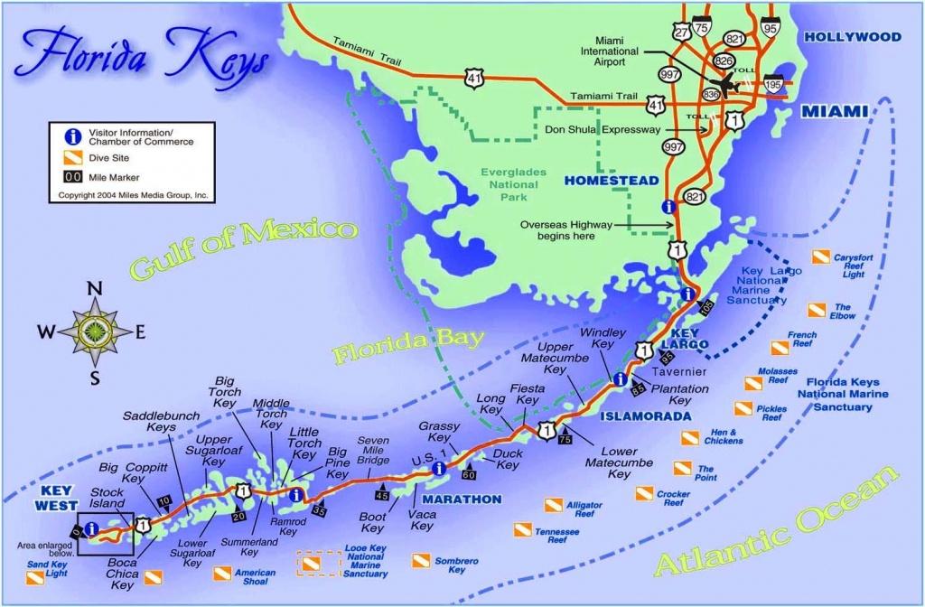 Florida Keys | Florida Road Trip | Key West Florida, Florida Travel - Florida Keys Map