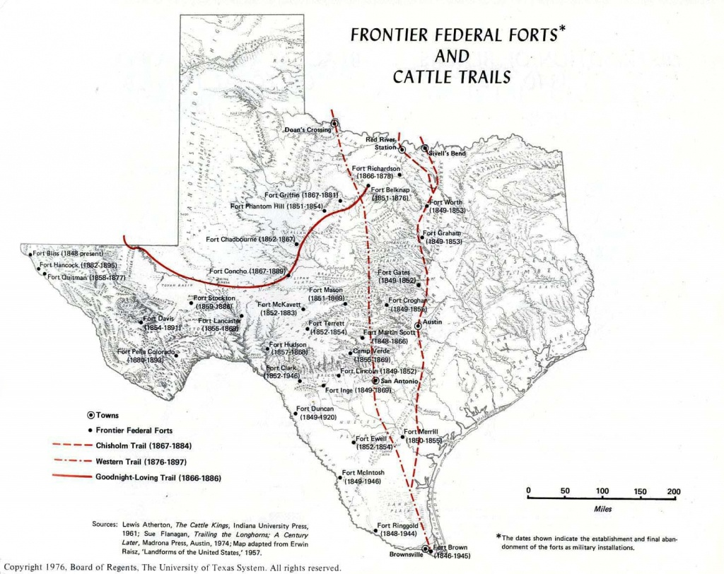 Frontier Federal Forts And Cattle Trails In Texas Historical Map - Texas Cattle Trails Map