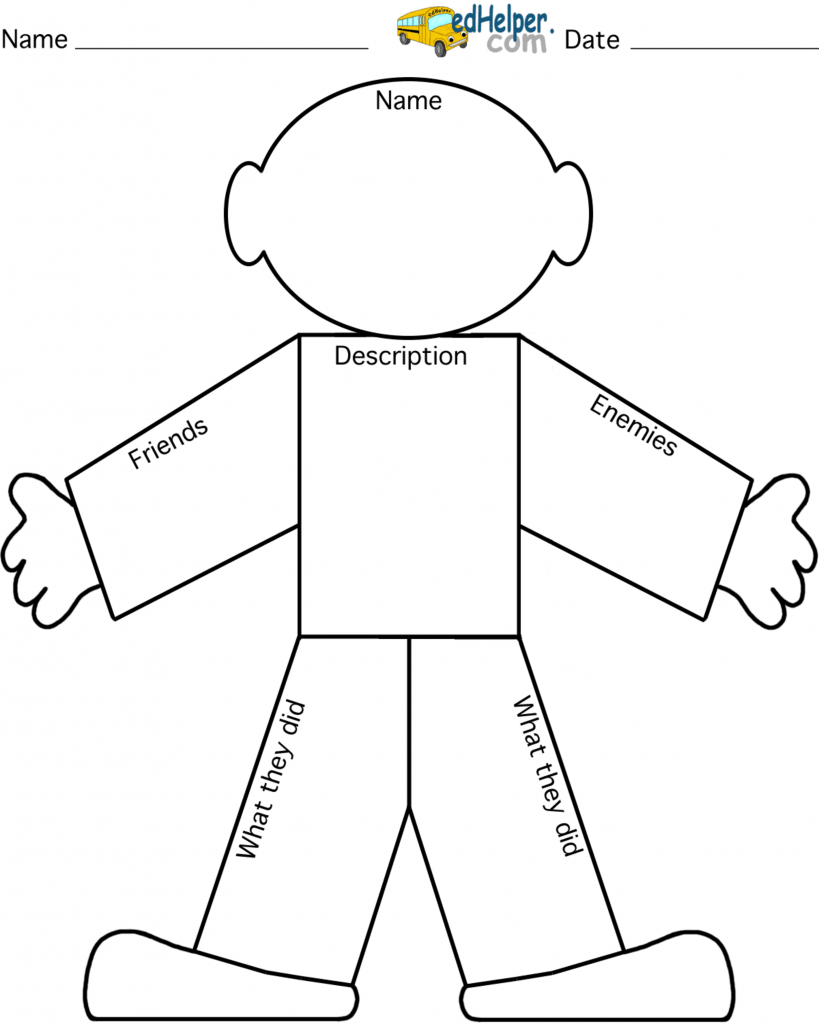 Graphic Organizers For Character | Describe A Character Graphic - Printable Character Map
