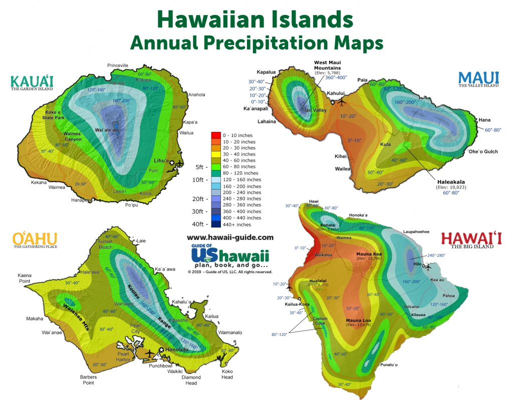 Hawaii Weather And Climate Patterns - Map Of Hawaiian Islands And California