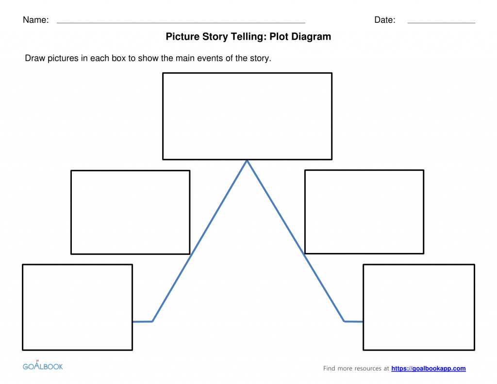 Interactive Story Map | Udl Strategies - Goalbook Toolkit - Printable Story Map Graphic Organizer