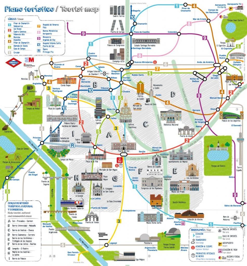 Madrid Attractions Map Pdf - Free Printable Tourist Map Madrid - Madrid City Map Printable
