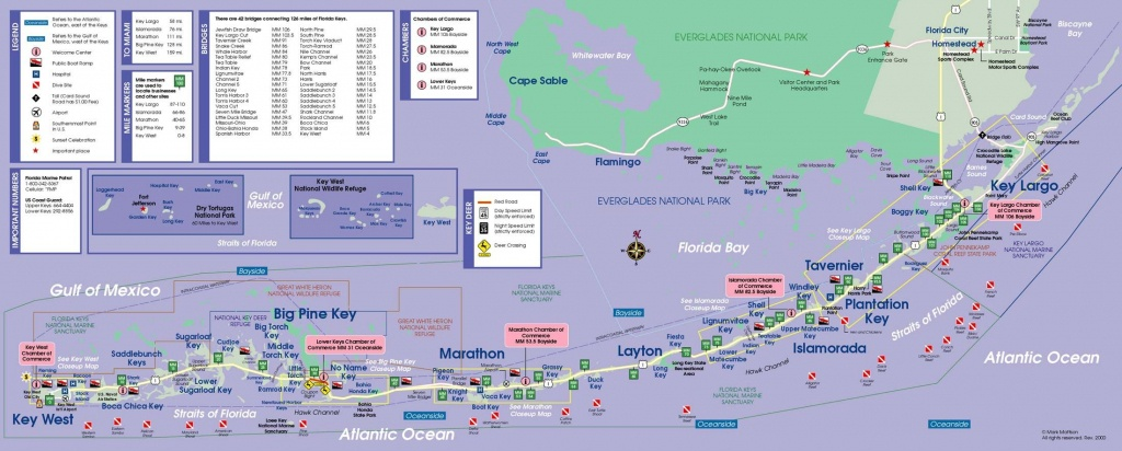 Map Of Lower Florida Keys - Bing Images | Sageborn Chronicles - Map Of Florida Keys And Miami
