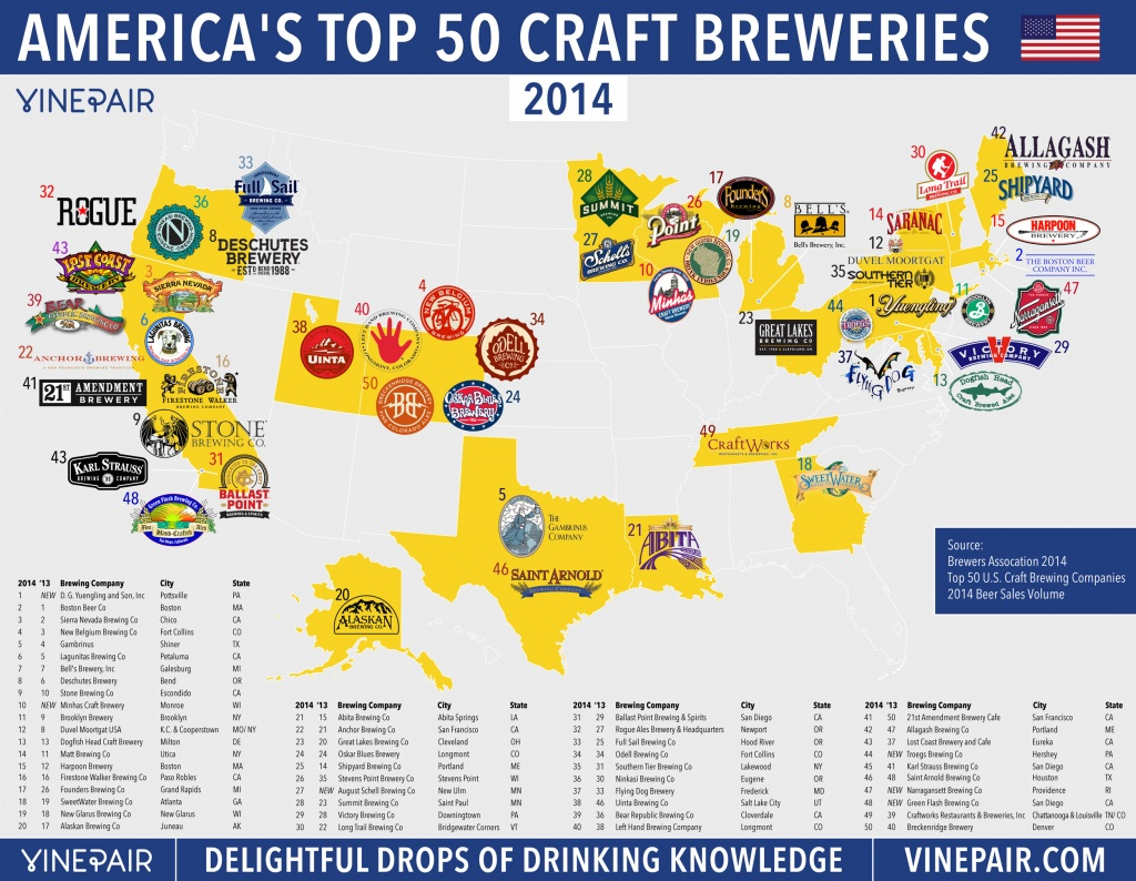 Map: The Top 50 U.s. Craft Breweries In 2014 | Vinepair - California Brewery Map