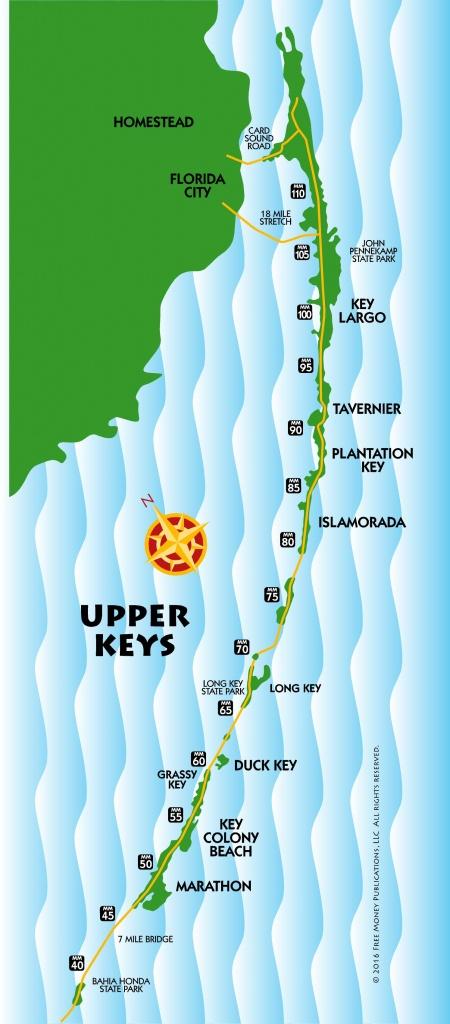 Maps, Key West / Florida Keys | Key West / Florida Keys Money Saving - Upper Florida Keys Map