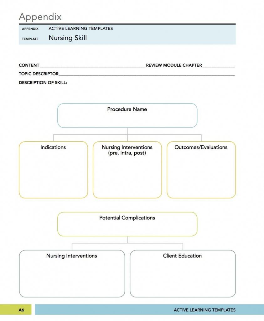 Medical Surgical, Mental Health Nursing Nursing Skill Concept - Blank Nursing Concept Map Printable