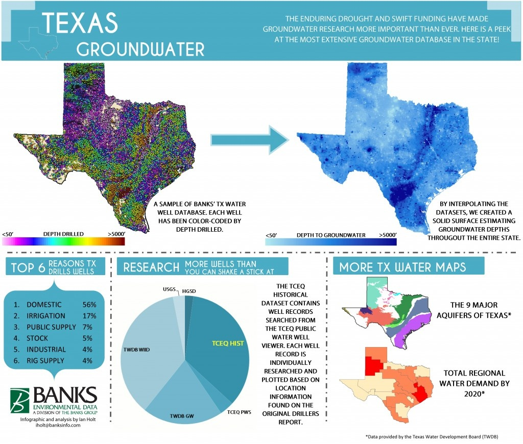 Most Comprehensive Groundwater Depth Map In Texas   Environmental Prose - Texas Water Well Location Map