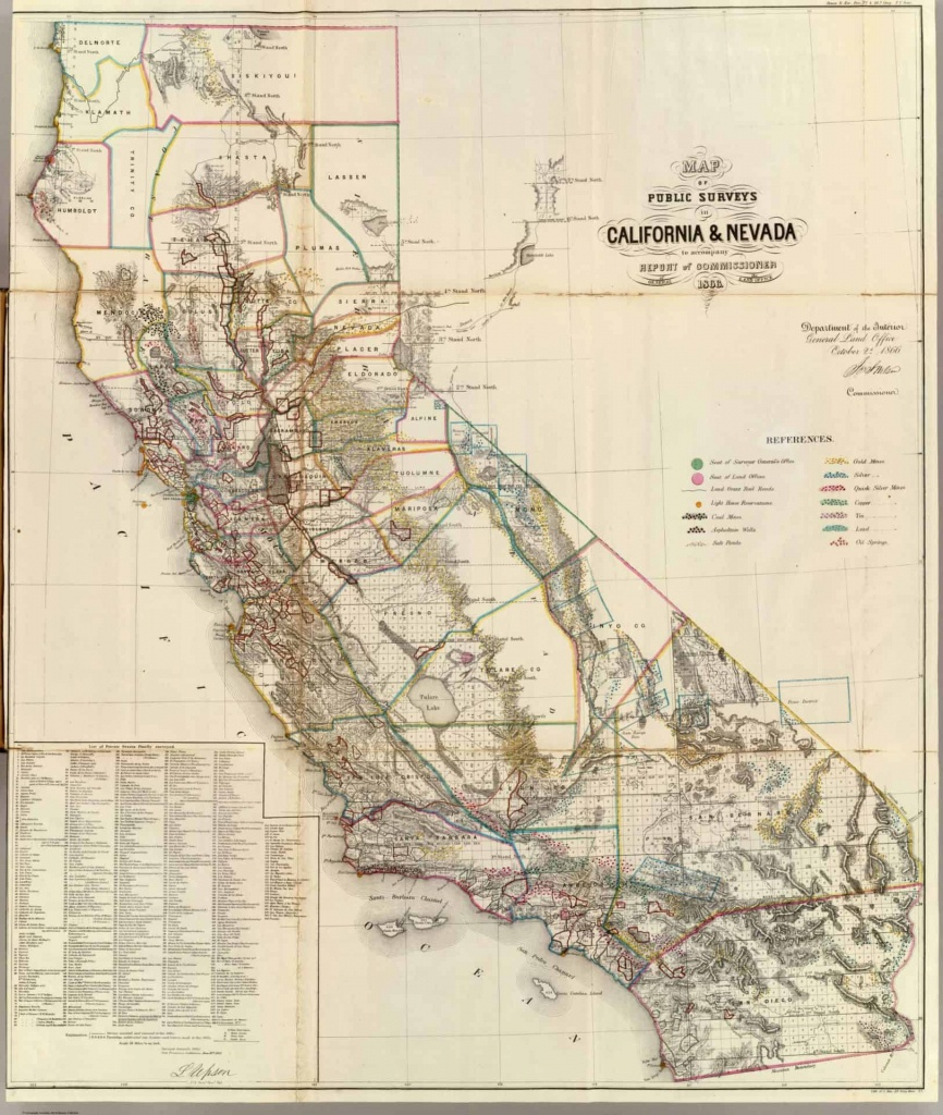 Old Historical City, County And State Maps Of California - Antique Map Of California