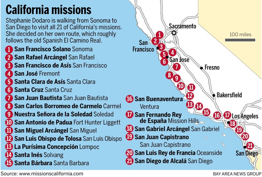 On A Mission All Her Own, She's Walking California's Royal Road - California Missions Map