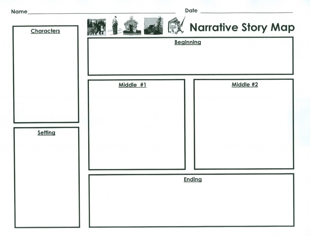 On My Mind: Outlining & Planning Before You Write - Printable Story Map For First Grade