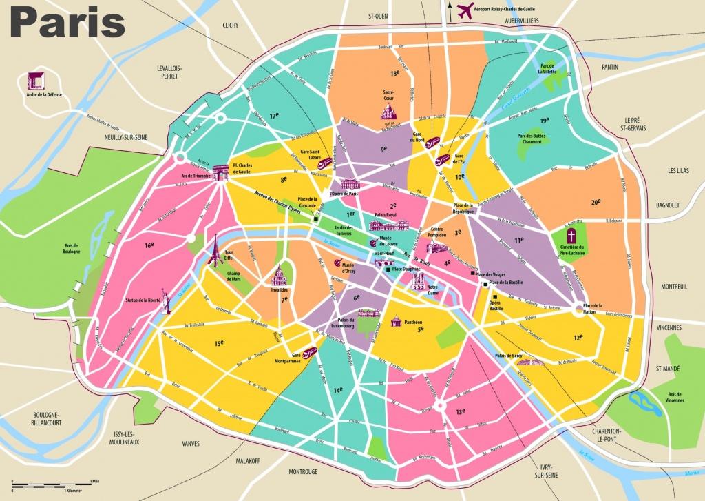 Paris Travel Map With Tourist Attractions And Arrondissements - Printable Map Of Paris Arrondissements
