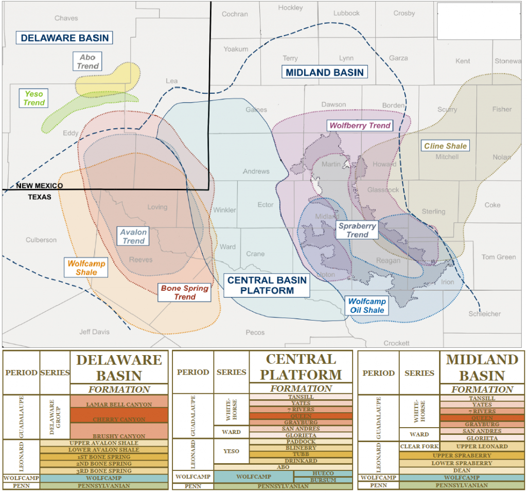 Permian Basin Overview - Maps - Geology - Counties - Texas Railroad Commission Drilling Permits Map