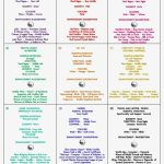 Piniyapo Moyende On Health And Wellness In 2019 | Feng Shui   Bagua Map Printable