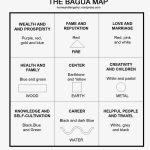 Printable Bagua Luxury Feng Shui Bagua | Www.dirconsultant   Bagua Map Printable