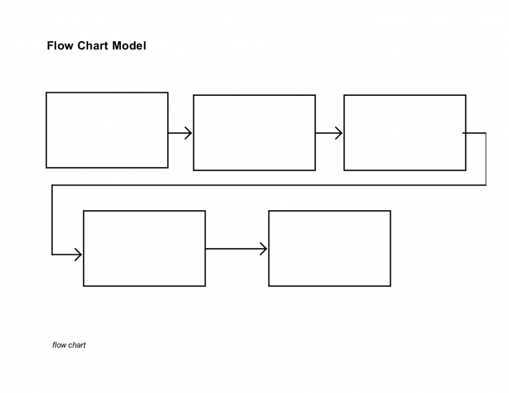 Printable Flow Map | Multi-Flow Map - Show The Causes And Effects Of - Flow Map Printable