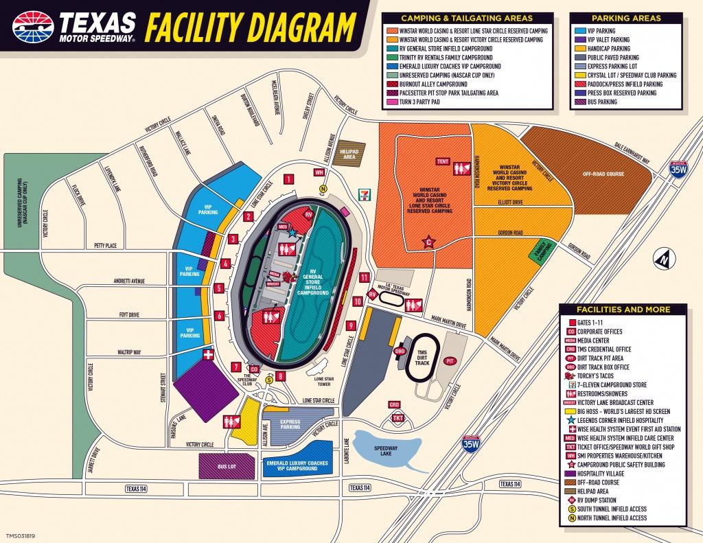 Raceday University - Texas Motor Speedway Parking Map