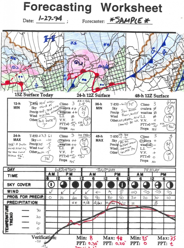 Reading A Weather Map Worksheet | Briefencounters - Weather Map Worksheets Printable