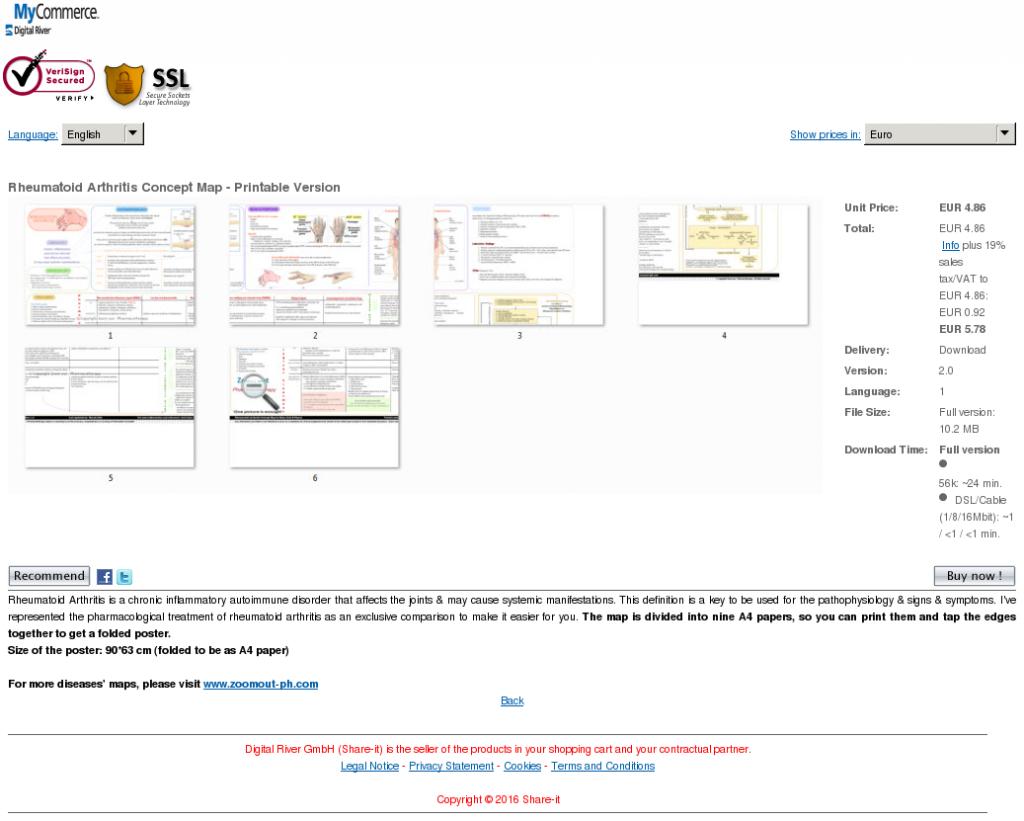 Rheumatoid Arthritis Concept Map Printable Version Review - Printable Concept Map