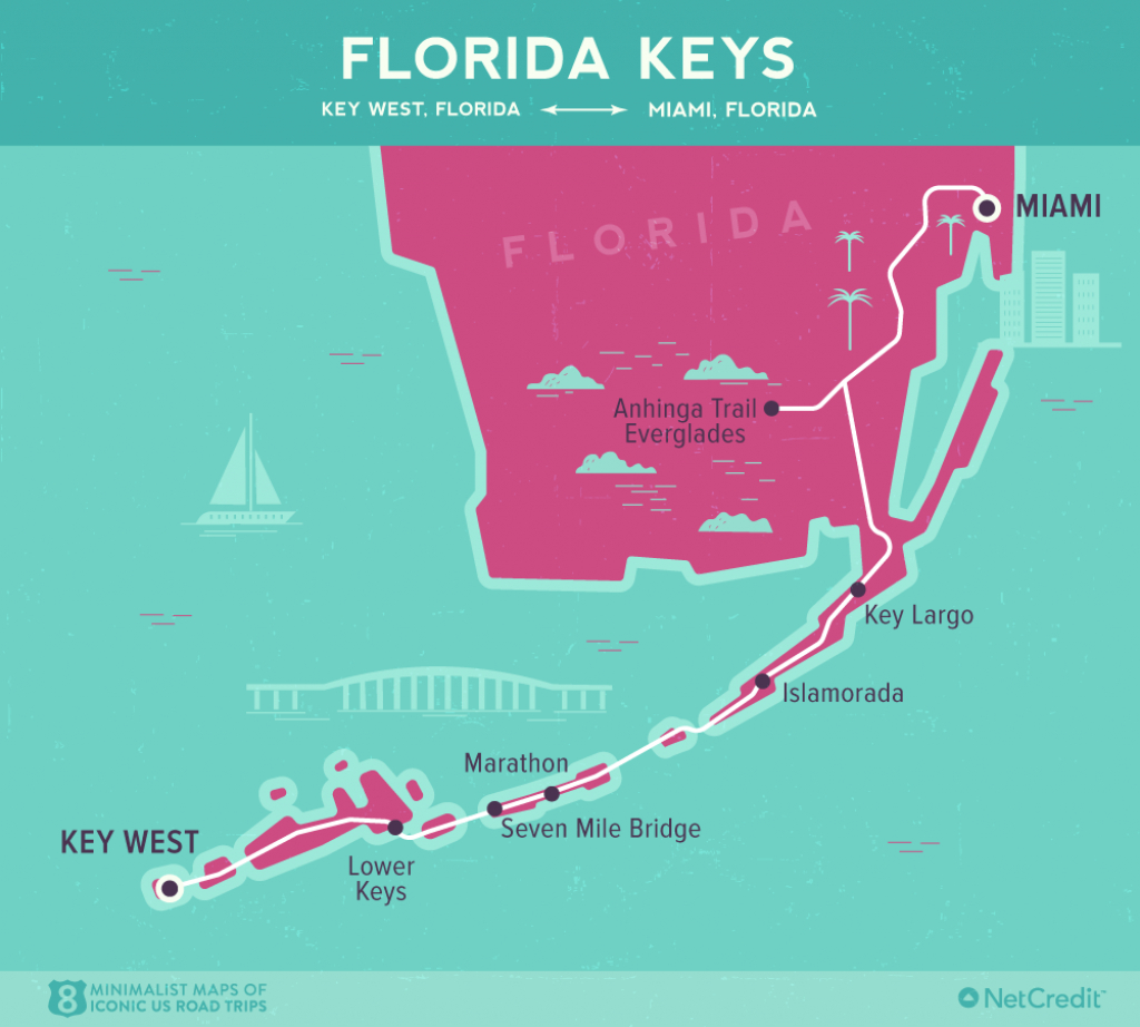 Road Trip Down The Florida Keys And Dry Tortugas National Park - Road Map Florida Keys