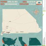 San Bernardino County Map In California. Stock Vector – Illustration – San Bernardino California Map